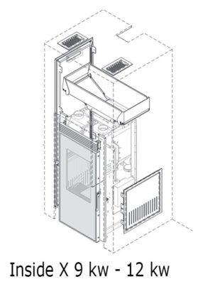 Inside X canalisé : X9 - 9 kw ou X12 - 12 kw
